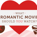 Romantic Movie Flow Chart
